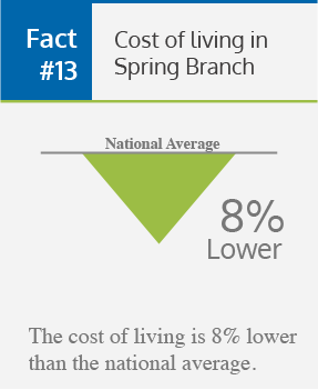Facts about Spring Branch